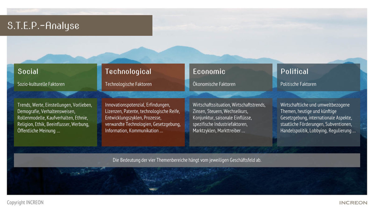 Die S.T.E.P.-Analyse der sozio-kulturellen, technologischen, ökonomischen und politischen Faktoren gibt Einblick in das namensrelevante und allgemeine Markenumfeld.